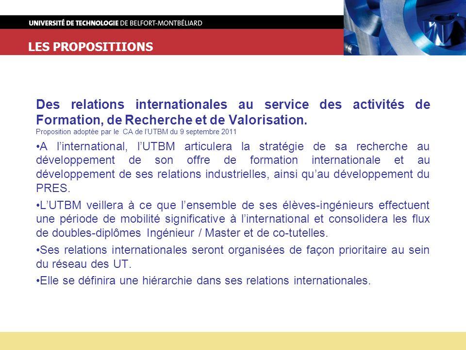 LES PROPOSITIIONS Des relations internationales au service des activités de Formation, de Recherche et de Valorisation.