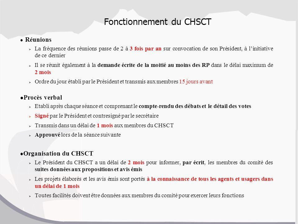 Fonctionnement du CHSCT