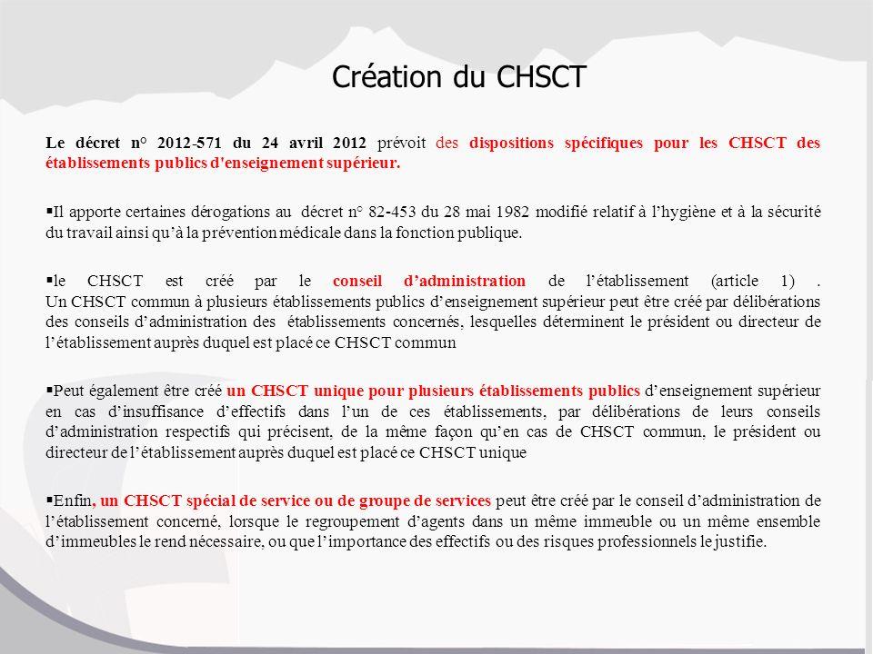 Création du CHSCT