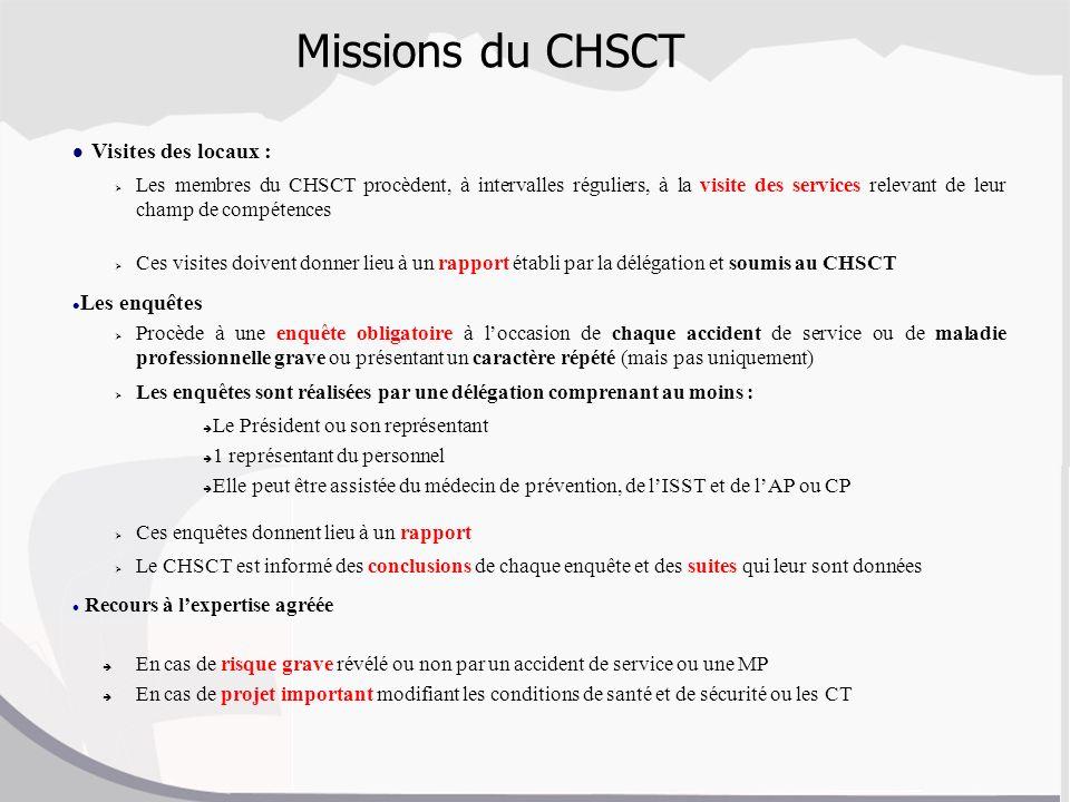 Missions du CHSCT Visites des locaux : Les enquêtes