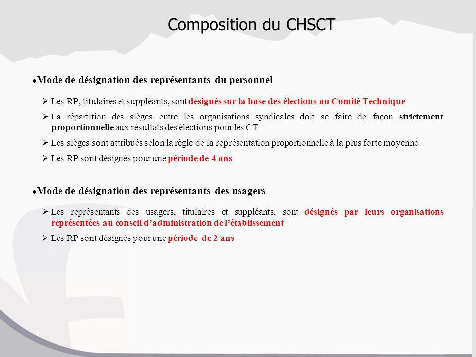 Composition du CHSCT Mode de désignation des représentants du personnel.