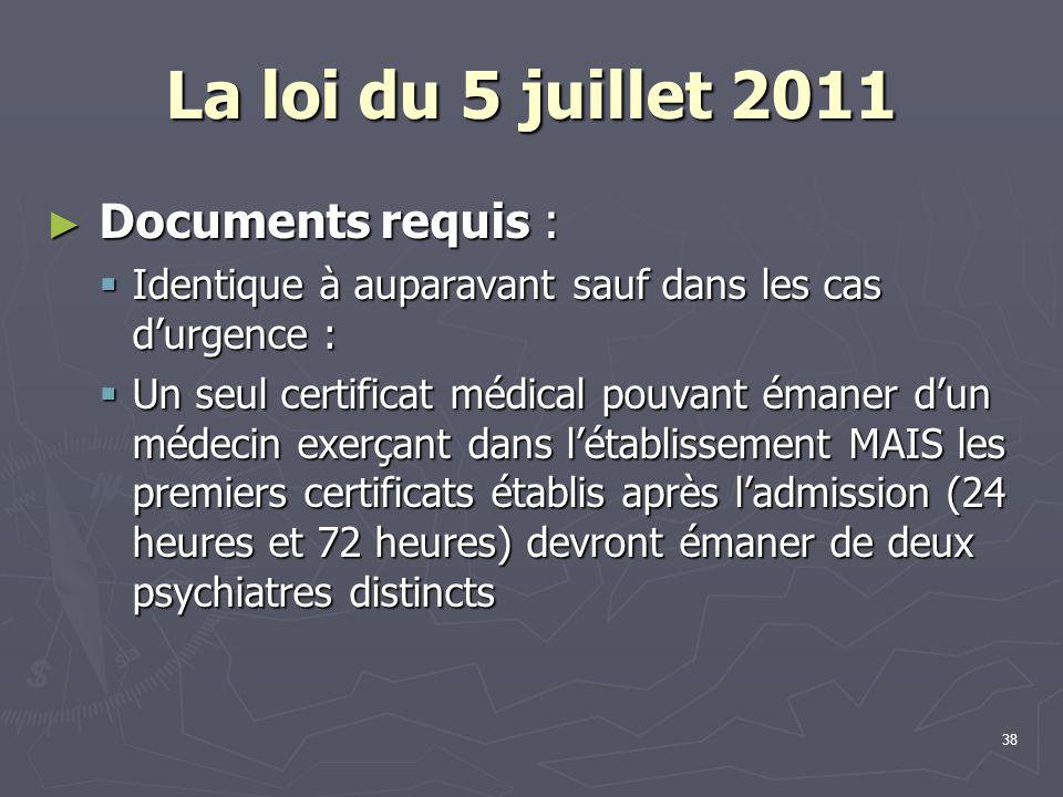 La loi du 5 juillet 2011 Documents requis :