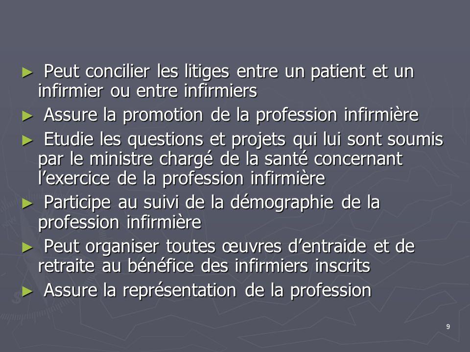 Peut concilier les litiges entre un patient et un infirmier ou entre infirmiers