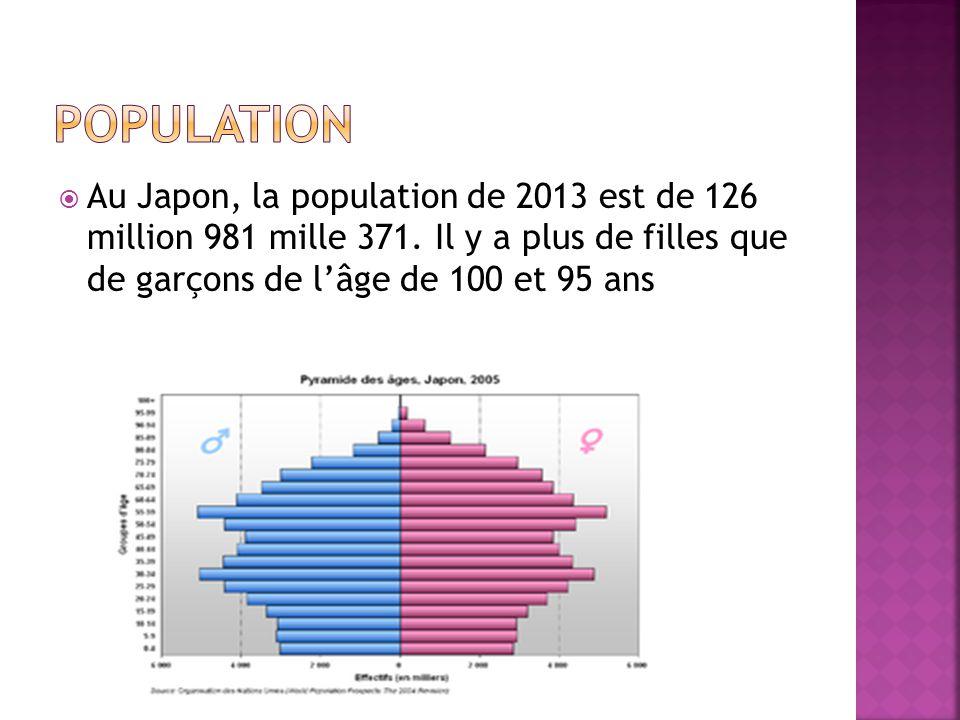 Population Au Japon, la population de 2013 est de 126 million 981 mille 371.