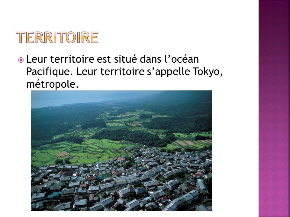 Territoire Leur territoire est situé dans l'océan Pacifique.