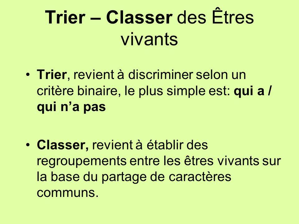 Trier – Classer des Êtres vivants