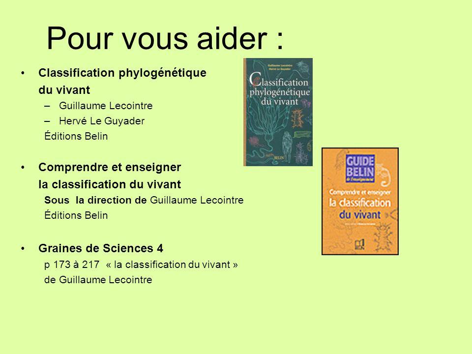 Pour vous aider : Classification phylogénétique du vivant