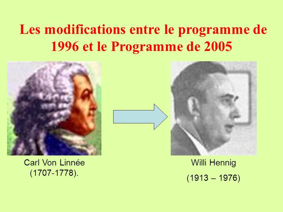 Les modifications entre le programme de 1996 et le Programme de 2005
