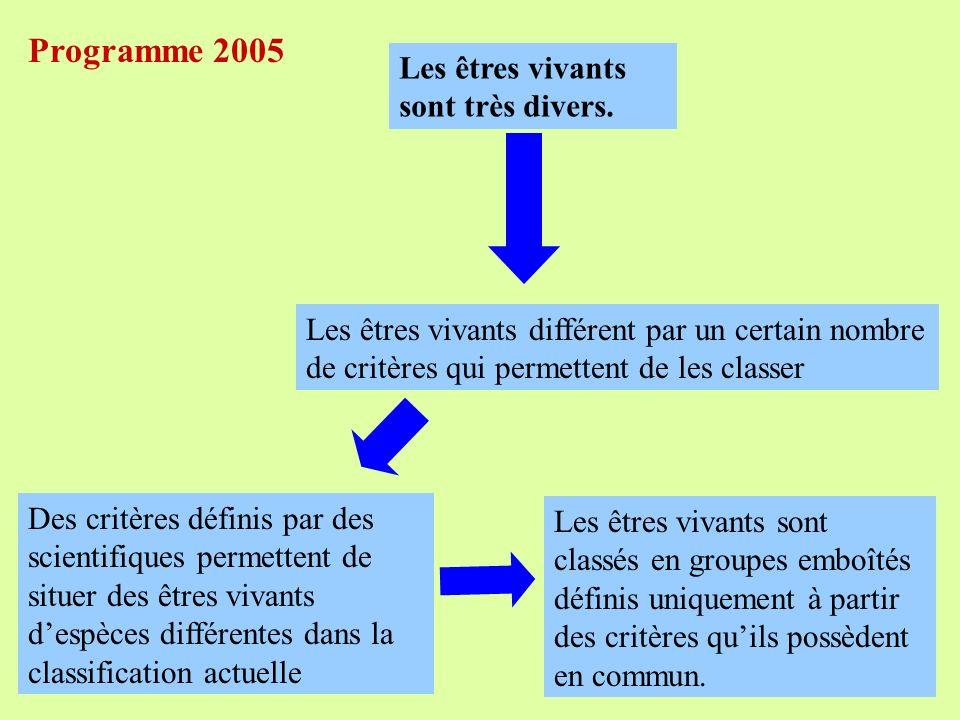 Programme 2005 Les êtres vivants sont très divers.