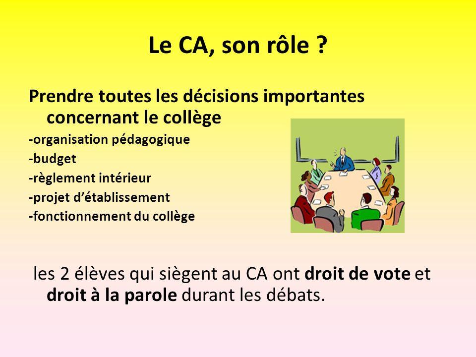 Le CA, son rôle Prendre toutes les décisions importantes concernant le collège. -organisation pédagogique.