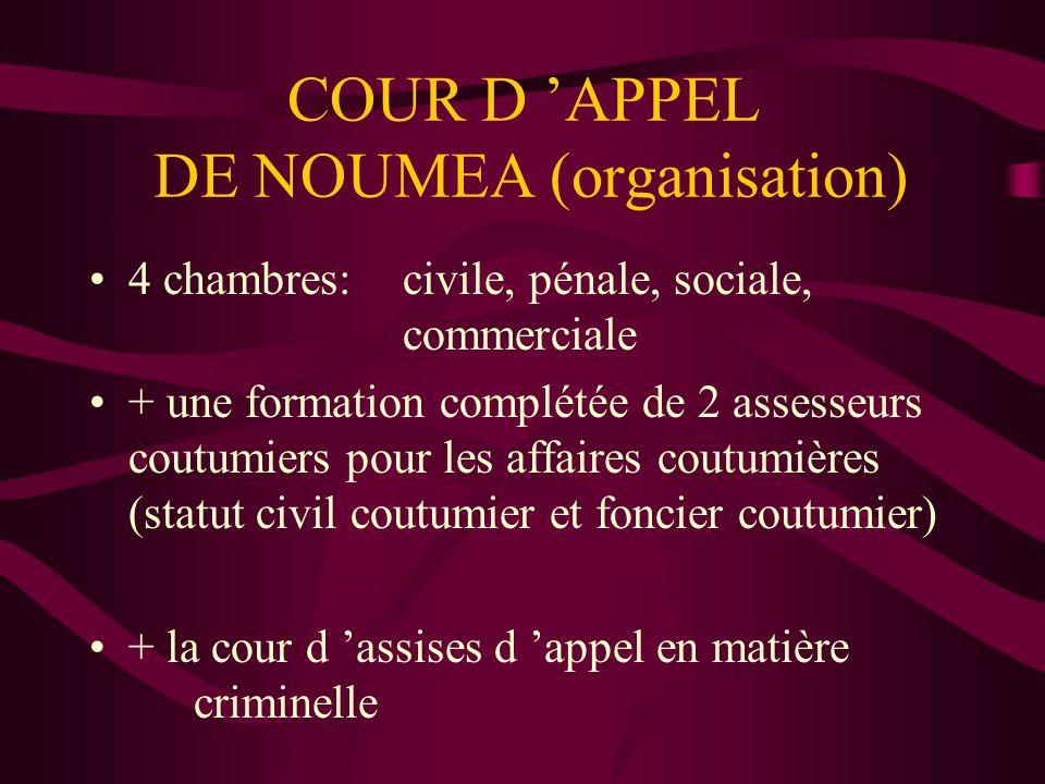 COUR D 'APPEL DE NOUMEA (organisation)