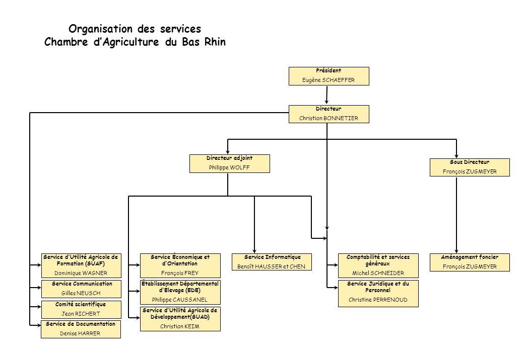 Organisation des services Chambre d'Agriculture du Bas Rhin