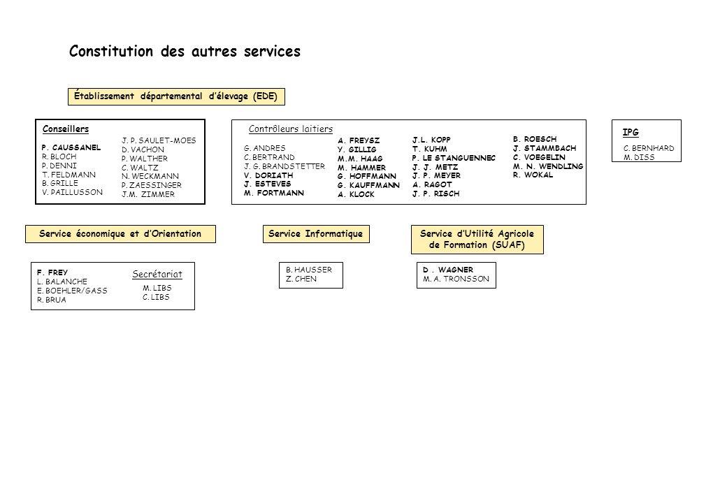 Constitution des autres services