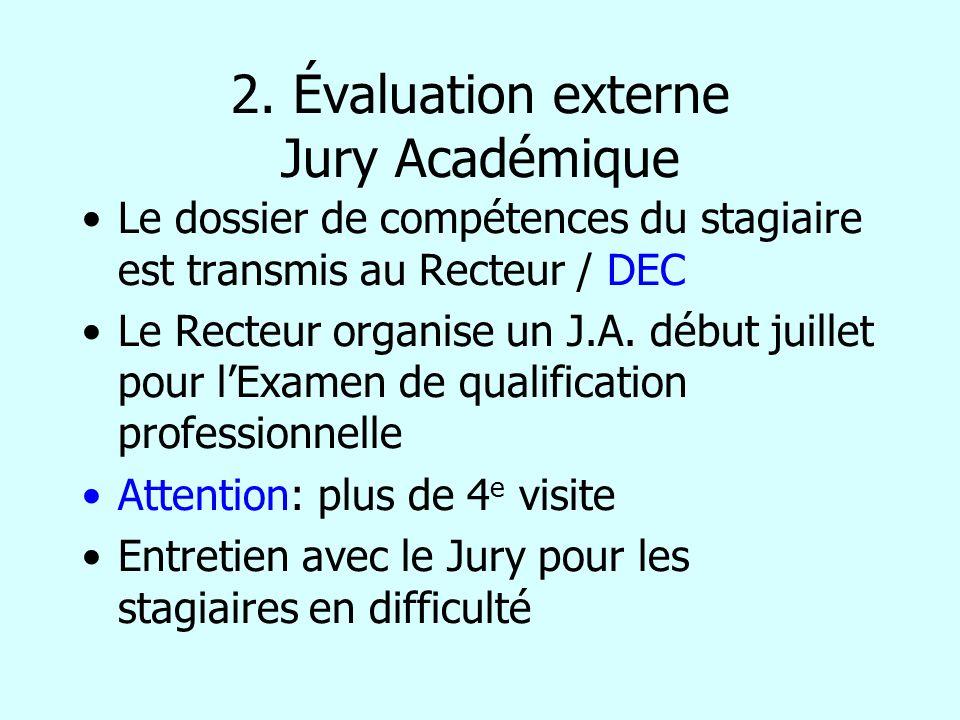 2. Évaluation externe Jury Académique
