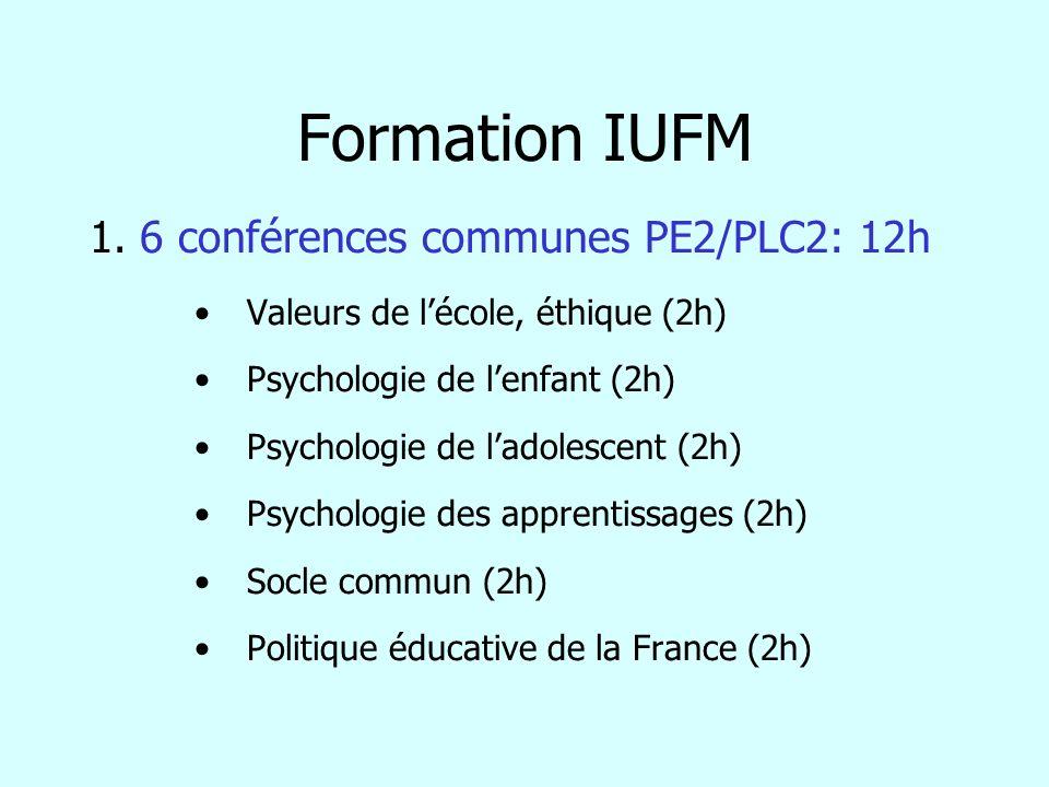 Formation IUFM 1. 6 conférences communes PE2/PLC2: 12h
