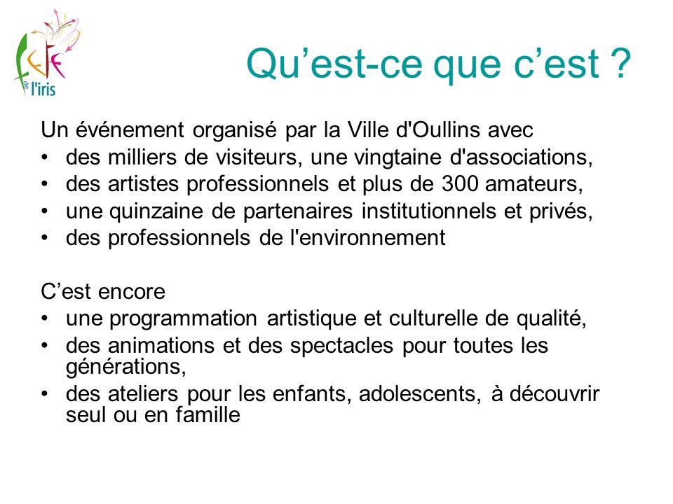 Qu'est-ce que c'est Un événement organisé par la Ville d Oullins avec. des milliers de visiteurs, une vingtaine d associations,