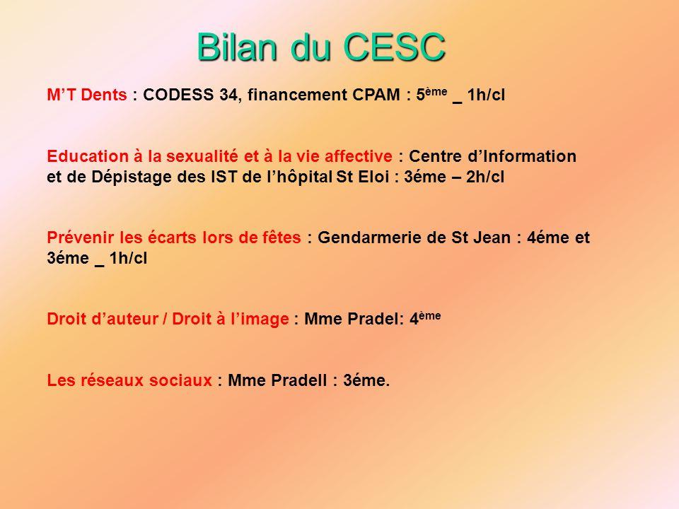 Bilan du CESC M'T Dents : CODESS 34, financement CPAM : 5ème _ 1h/cl