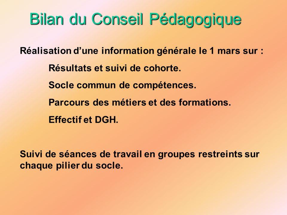 Bilan du Conseil Pédagogique