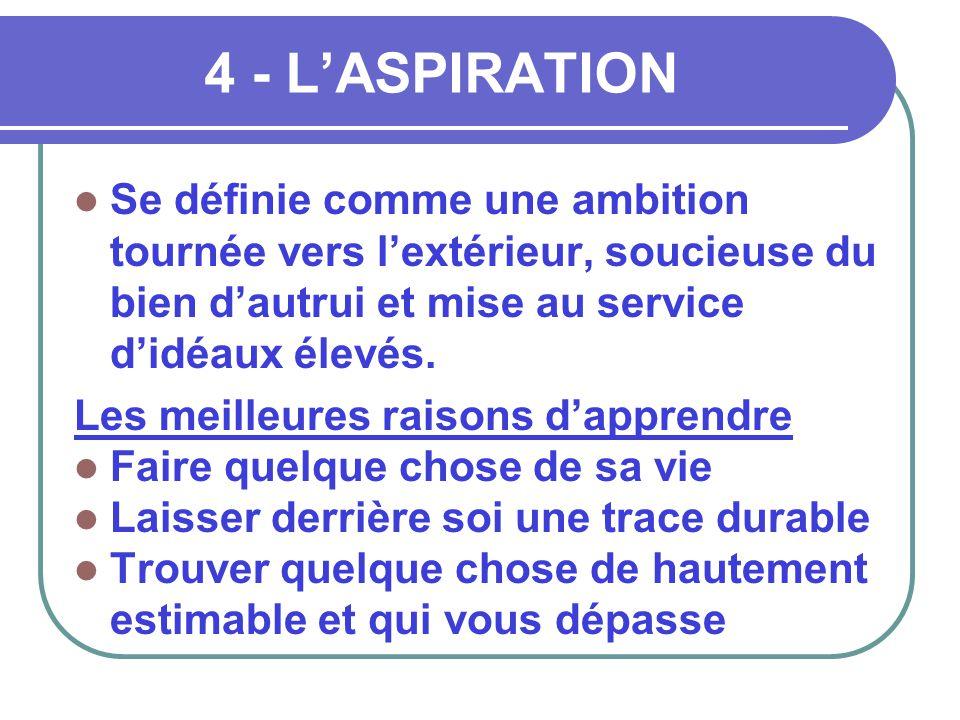 4 - L'ASPIRATION Se définie comme une ambition tournée vers l'extérieur, soucieuse du bien d'autrui et mise au service d'idéaux élevés.