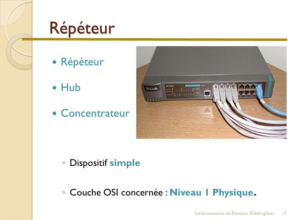 Répéteur Répéteur Hub Concentrateur Dispositif simple