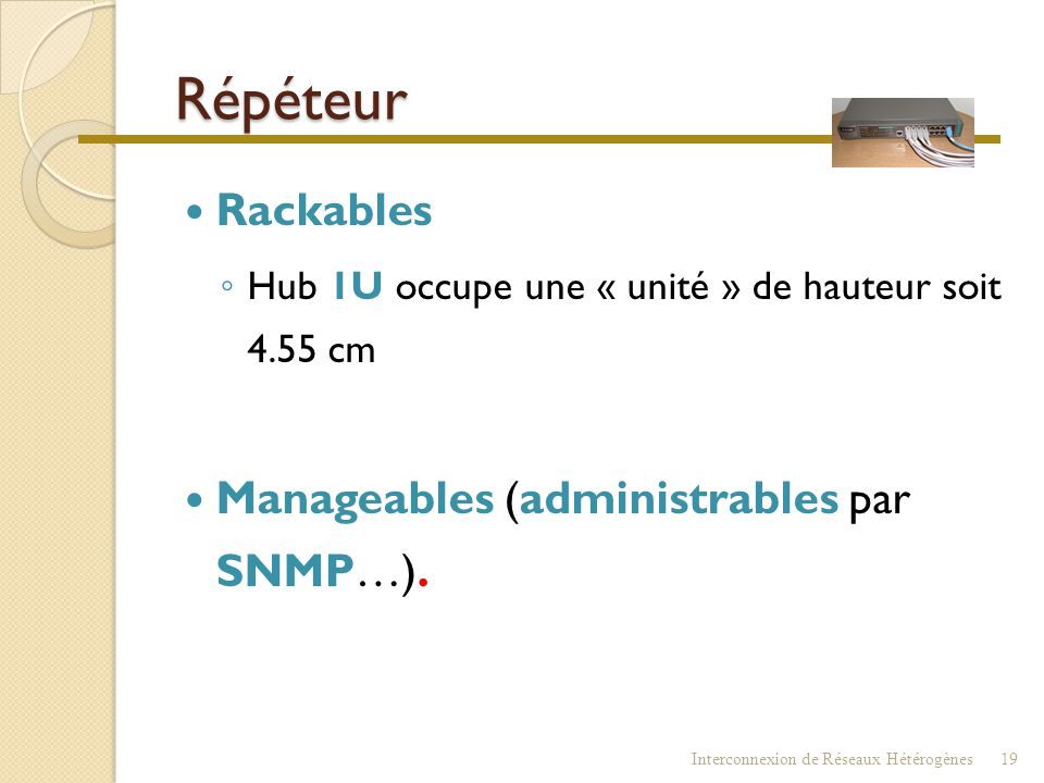 Répéteur Rackables Manageables (administrables par SNMP…).