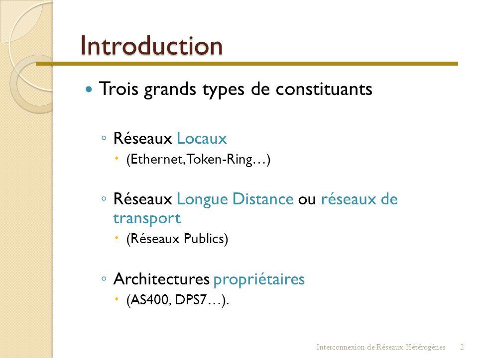 Introduction Trois grands types de constituants Réseaux Locaux