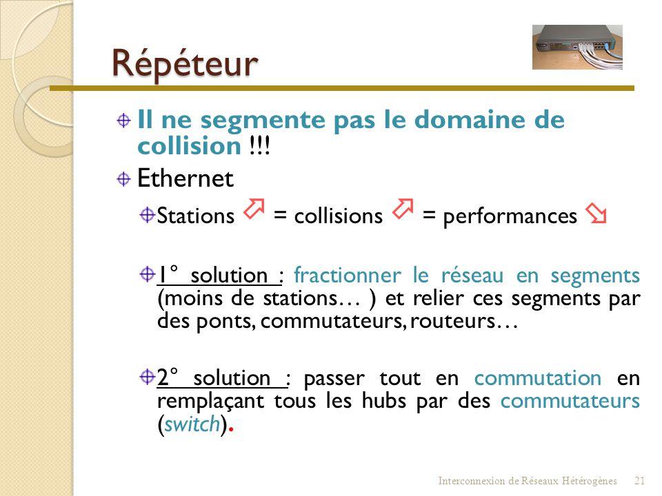 Répéteur Il ne segmente pas le domaine de collision !!! Ethernet