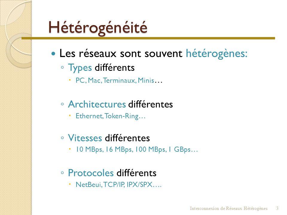 Hétérogénéité Les réseaux sont souvent hétérogènes: Types différents