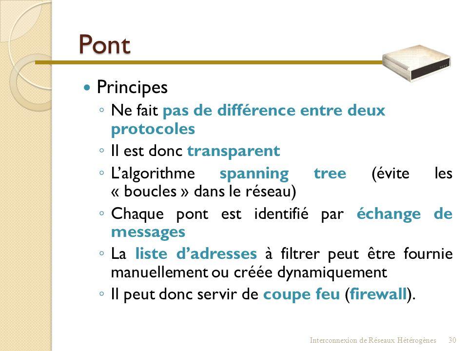Pont Principes Ne fait pas de différence entre deux protocoles