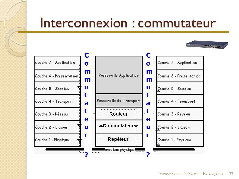 Interconnexion : commutateur