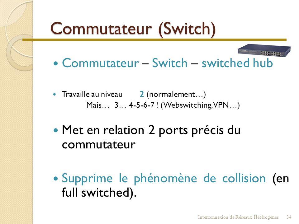 Commutateur (Switch) Commutateur – Switch – switched hub