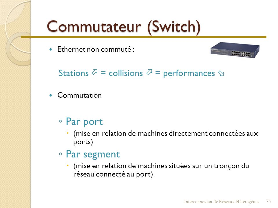 Commutateur (Switch) Par port Par segment