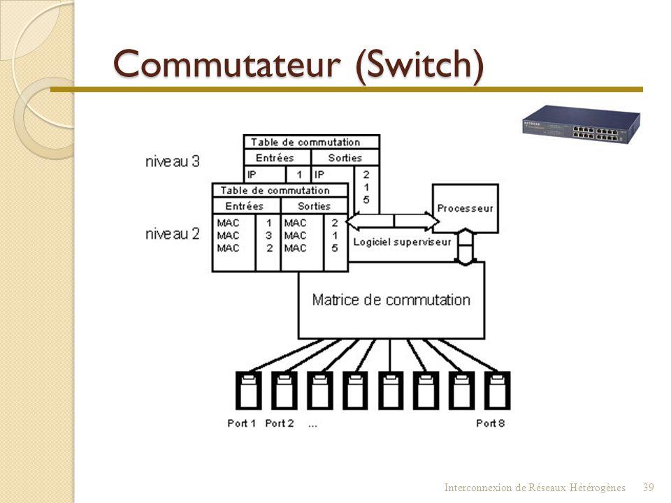 Commutateur (Switch) Interconnexion de Réseaux Hétérogènes