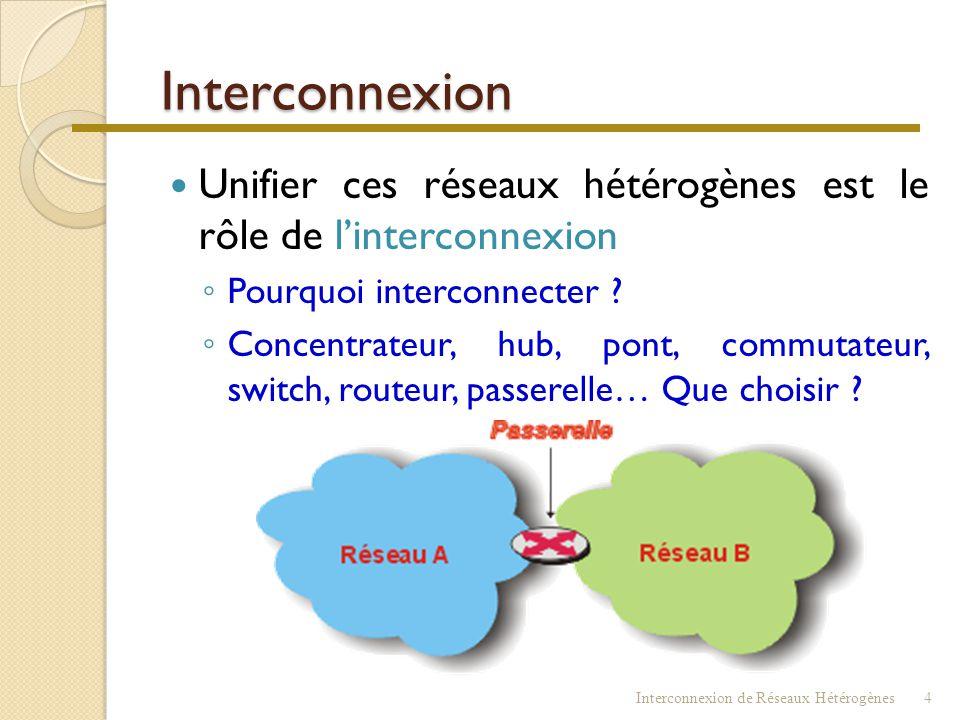 Interconnexion Unifier ces réseaux hétérogènes est le rôle de l'interconnexion. Pourquoi interconnecter