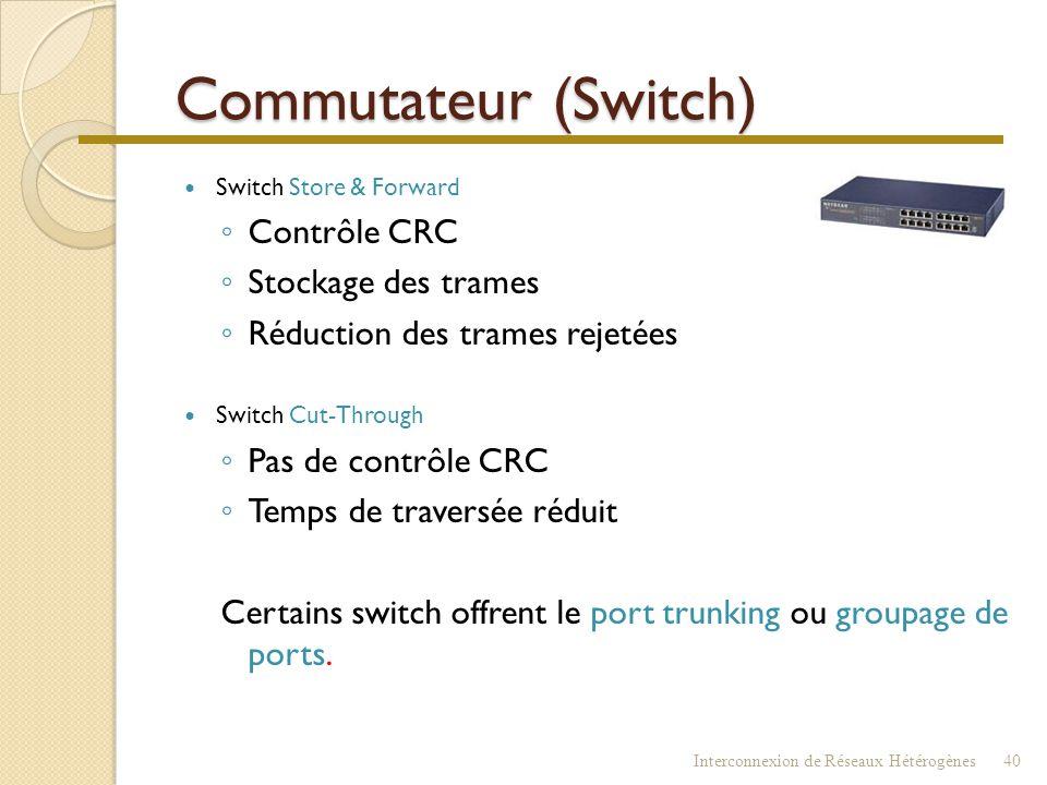 Commutateur (Switch) Contrôle CRC Stockage des trames