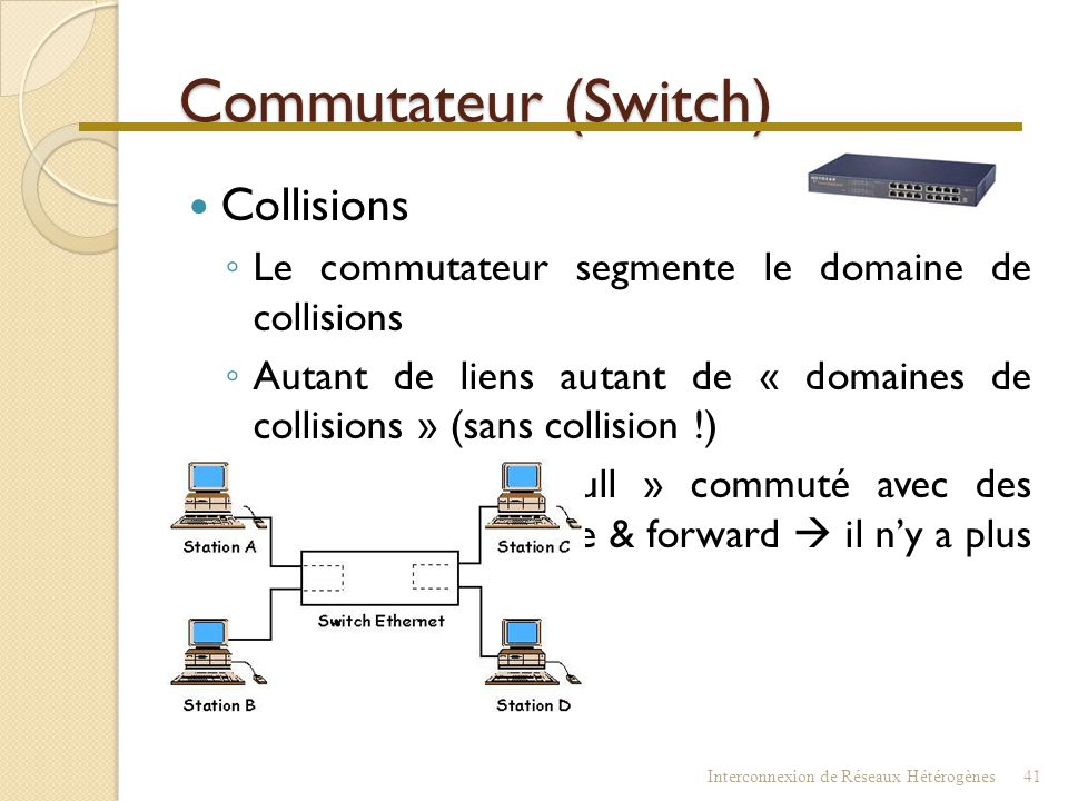 Commutateur (Switch) Collisions