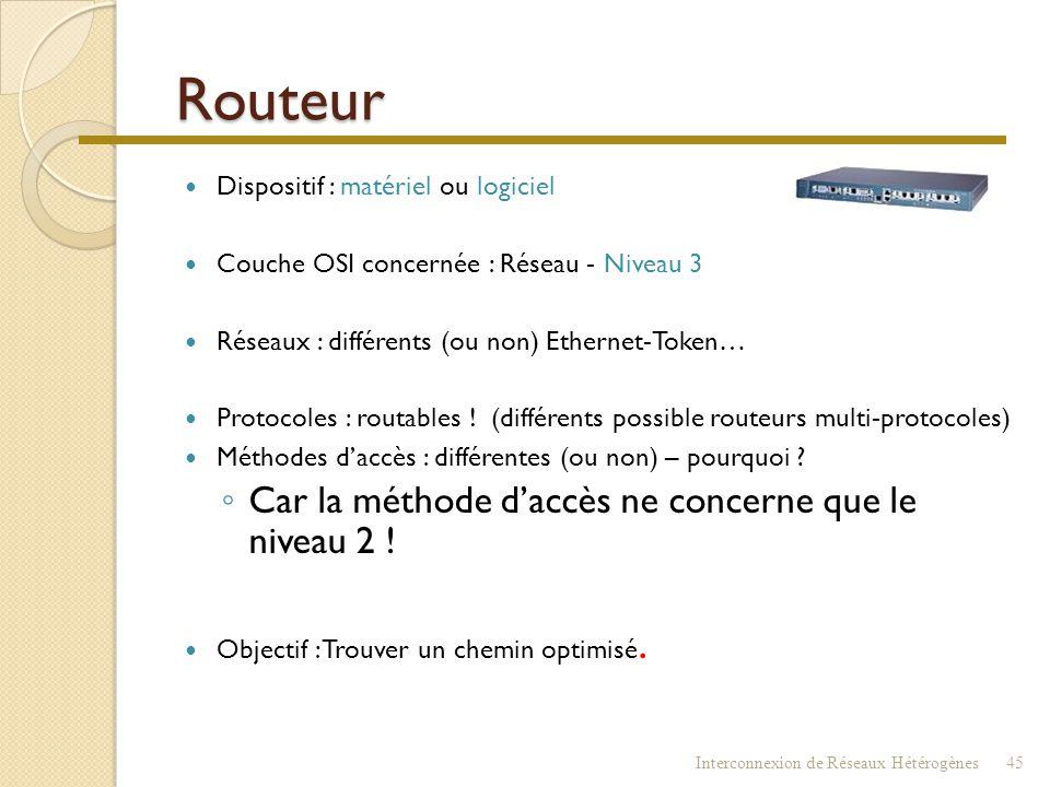 Routeur Car la méthode d'accès ne concerne que le niveau 2 !