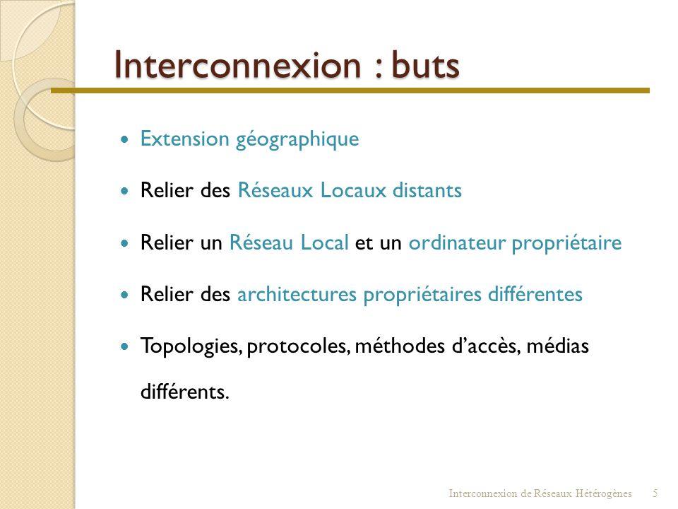 Interconnexion : buts Extension géographique