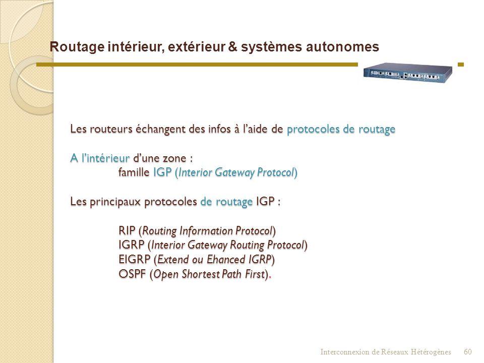 Routage intérieur, extérieur & systèmes autonomes