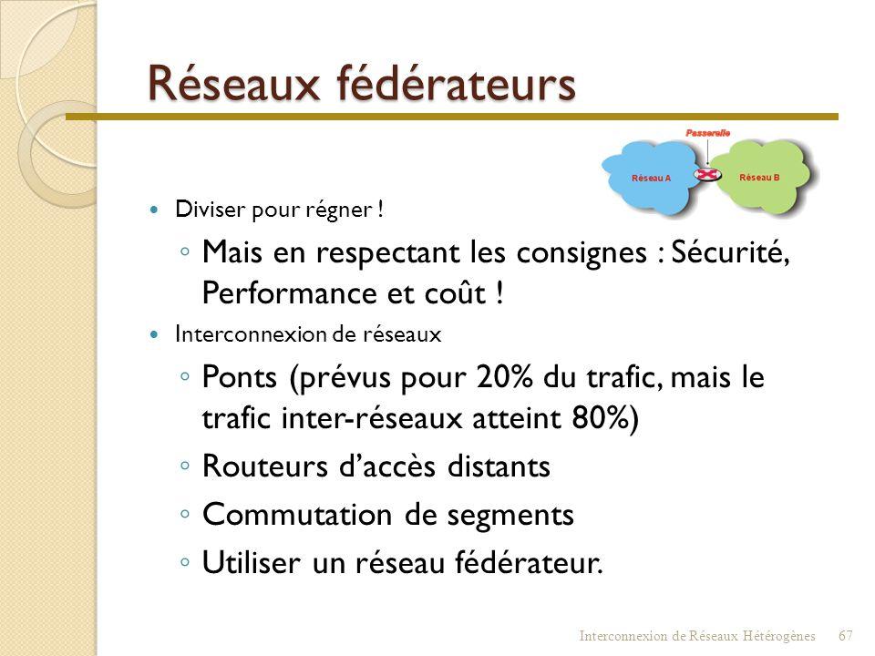 Réseaux fédérateurs Diviser pour régner ! Mais en respectant les consignes : Sécurité, Performance et coût !