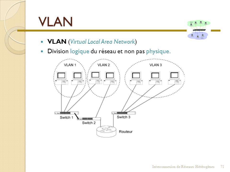 VLAN VLAN (Virtual Local Area Network)