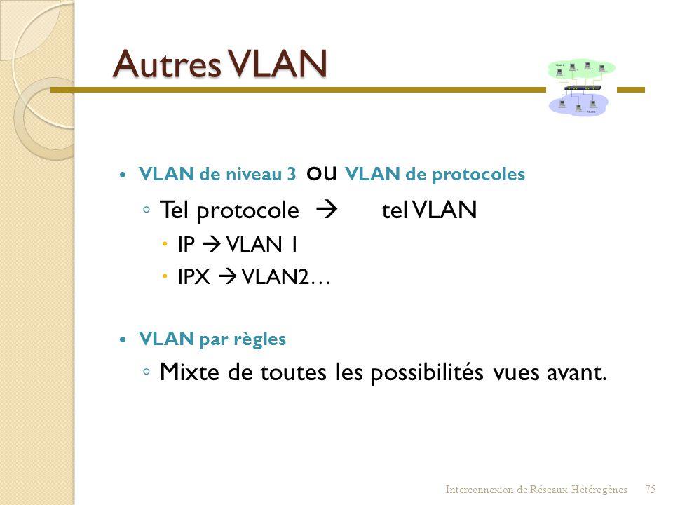 Autres VLAN Tel protocole  tel VLAN