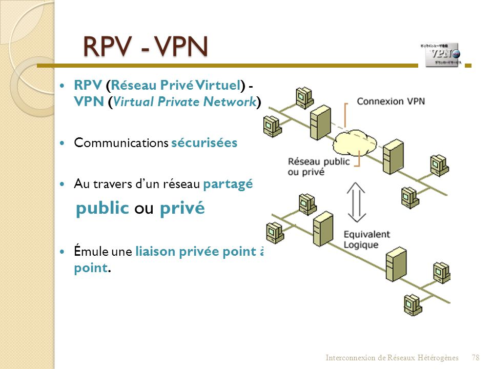 RPV - VPN public ou privé