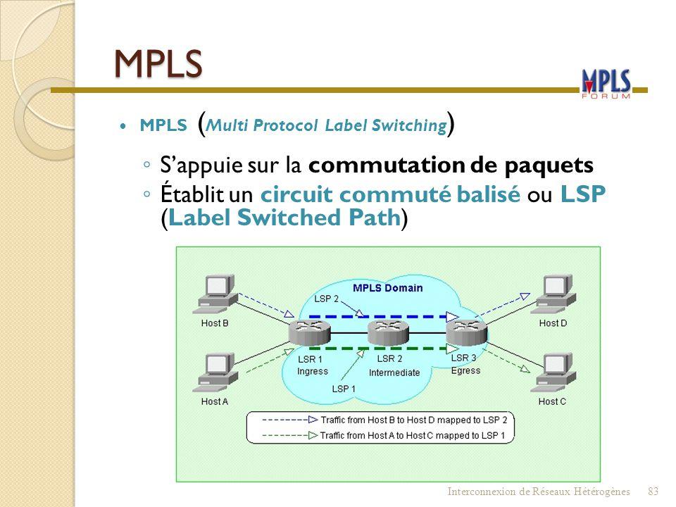 MPLS S'appuie sur la commutation de paquets