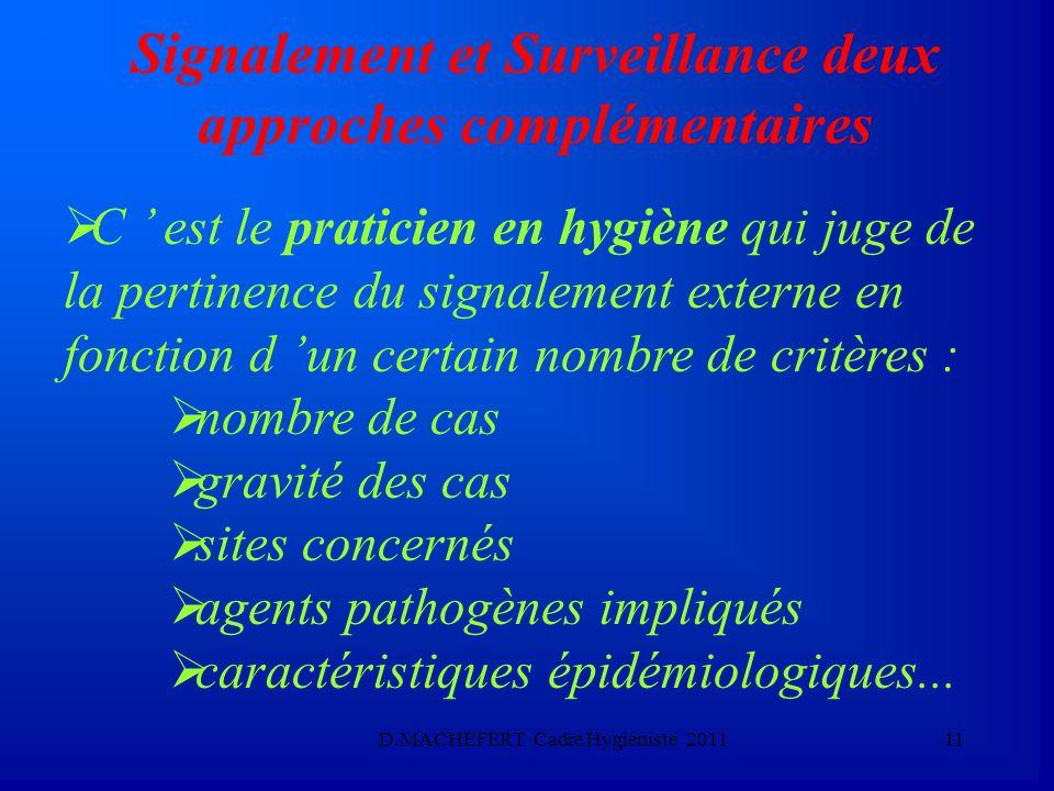 Signalement et Surveillance deux approches complémentaires