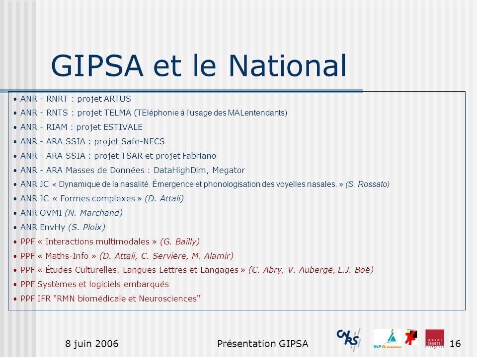 GIPSA et le National 8 juin 2006 Présentation GIPSA