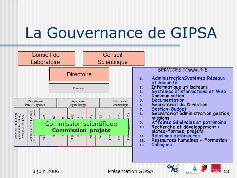 La Gouvernance de GIPSA