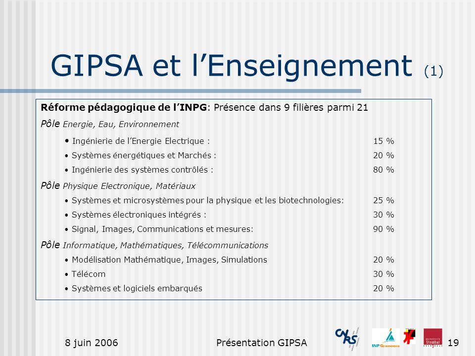 GIPSA et l'Enseignement (1)