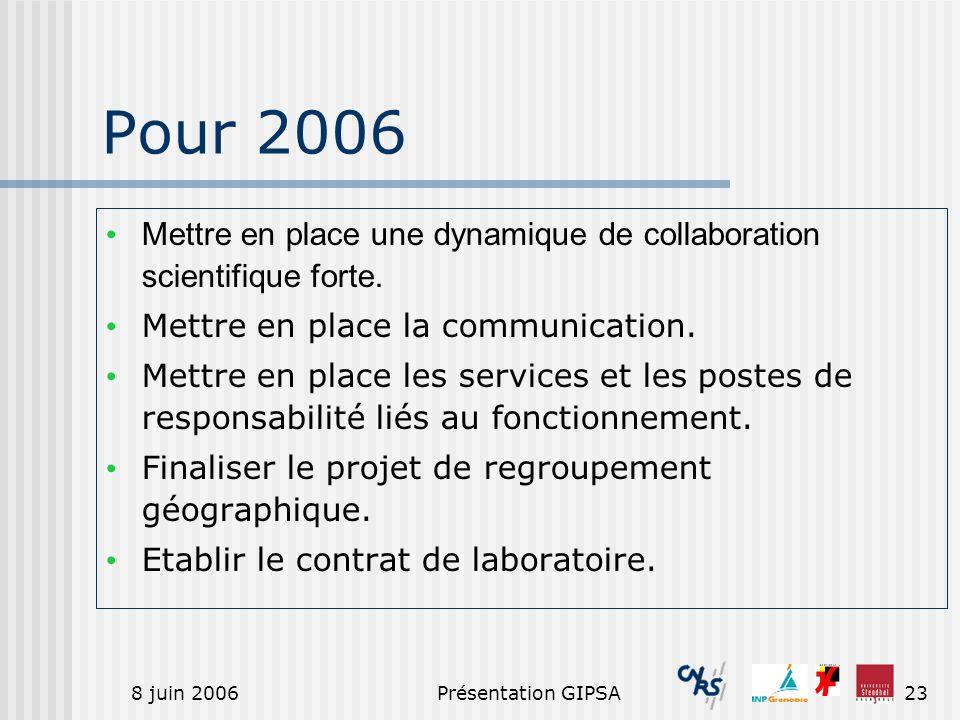 Pour 2006Mettre en place une dynamique de collaboration scientifique forte. Mettre en place la communication.