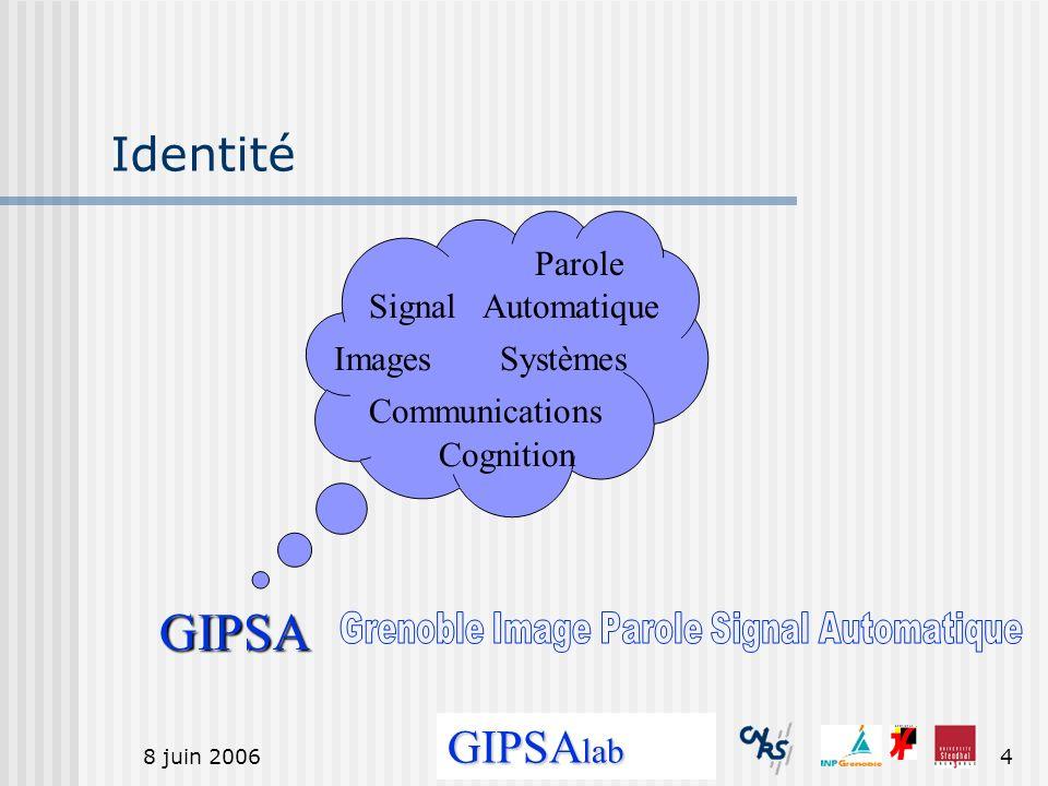 Grenoble Image Parole Signal Automatique